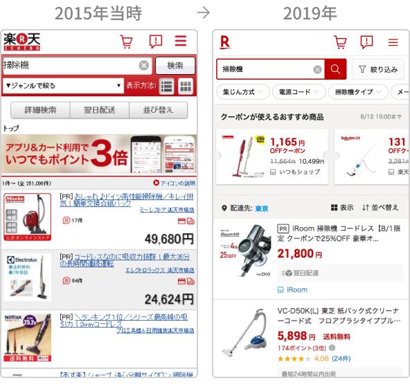 楽天市場の商品検索結果画面。開発部門と編成(デザイン)部門とタッグを組み、改善を重ねてきた